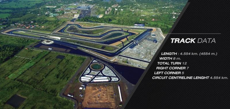 ★MotoGP2018 2月に公式テスト、10月にレースが行われるチャーン・インターナショナル・サーキットとは?
