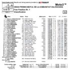 ★Moto3 2018バレンシアGP FP1結果