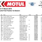スーパーバイク世界選手権(SBK)タイFP1結果