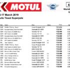 スーパーバイク世界選手権(SBK)タイ スーパーポールでバウティスタがトップ
