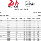 2018-2019 FIM世界耐久選手権シリーズ ル・マン24時間耐久レース 開始から5時間の結果