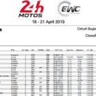 TEAM SRC KAWASAKI FRANCEが2018-2019 FIM世界耐久選手権シリーズ ル・マン24時間耐久レースで優勝
