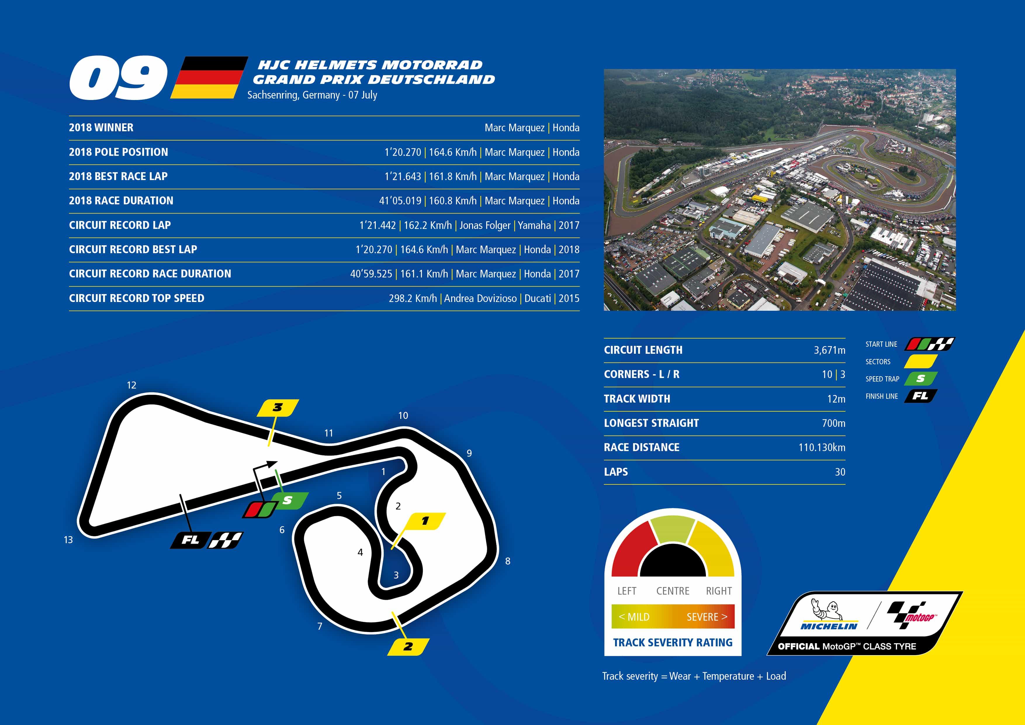 ミシュラン 新たなレース FIM Enel MotoEワールドカップ の舞台であるドイツへ