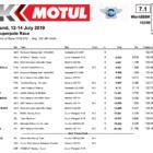 SBK第9戦ラグナ・セカ スーパーポールレース結果