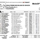 MotoGP2019アラゴン FP2結果