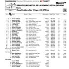 Moto3 2019バレンシアGP 決勝レース結果