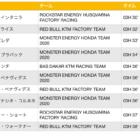 ダカール・ラリー2020 ステージ9結果