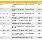 ダカール・ラリー2020 ステージ10結果