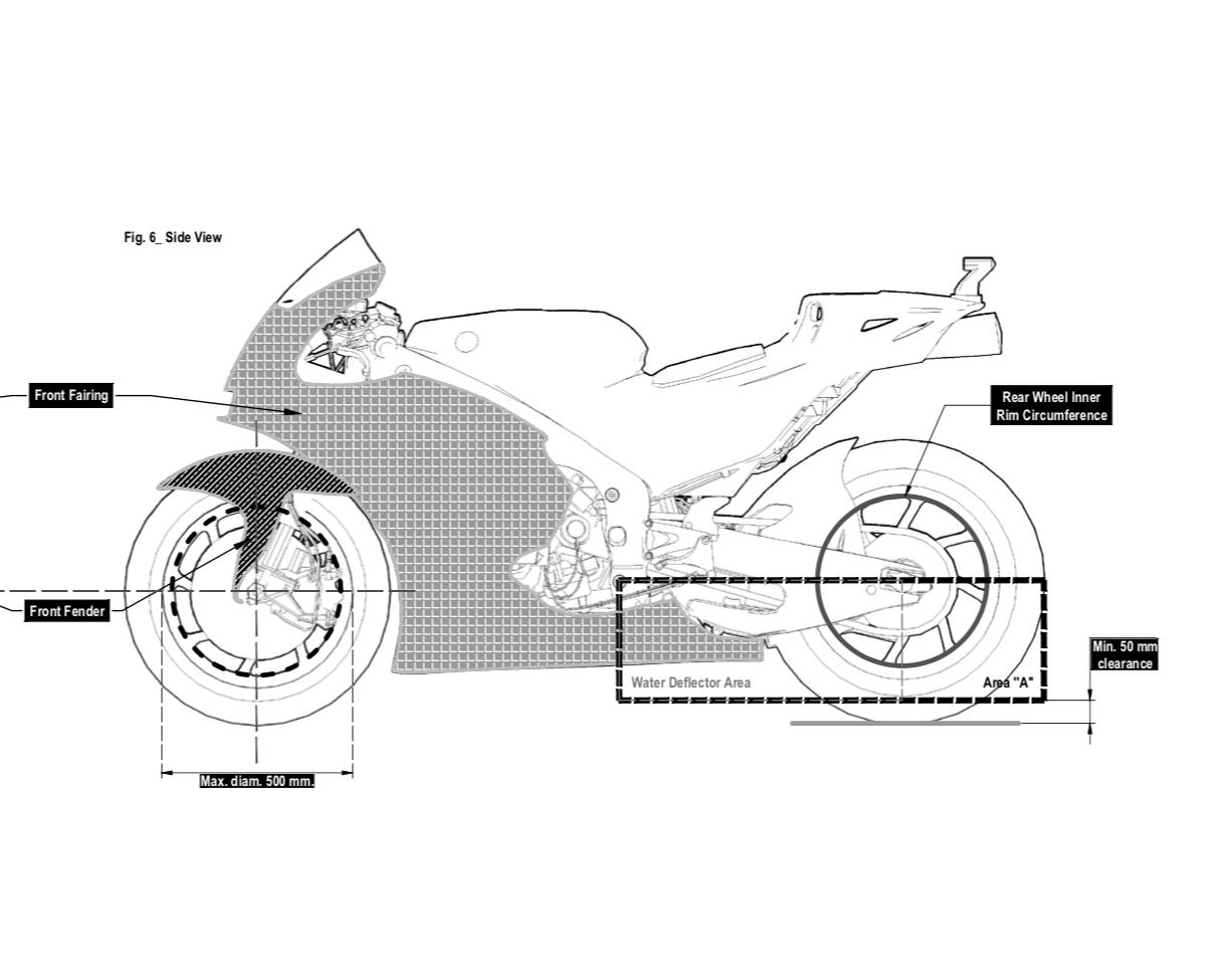 FIM MotoGPの2020年レギュレーションを発表