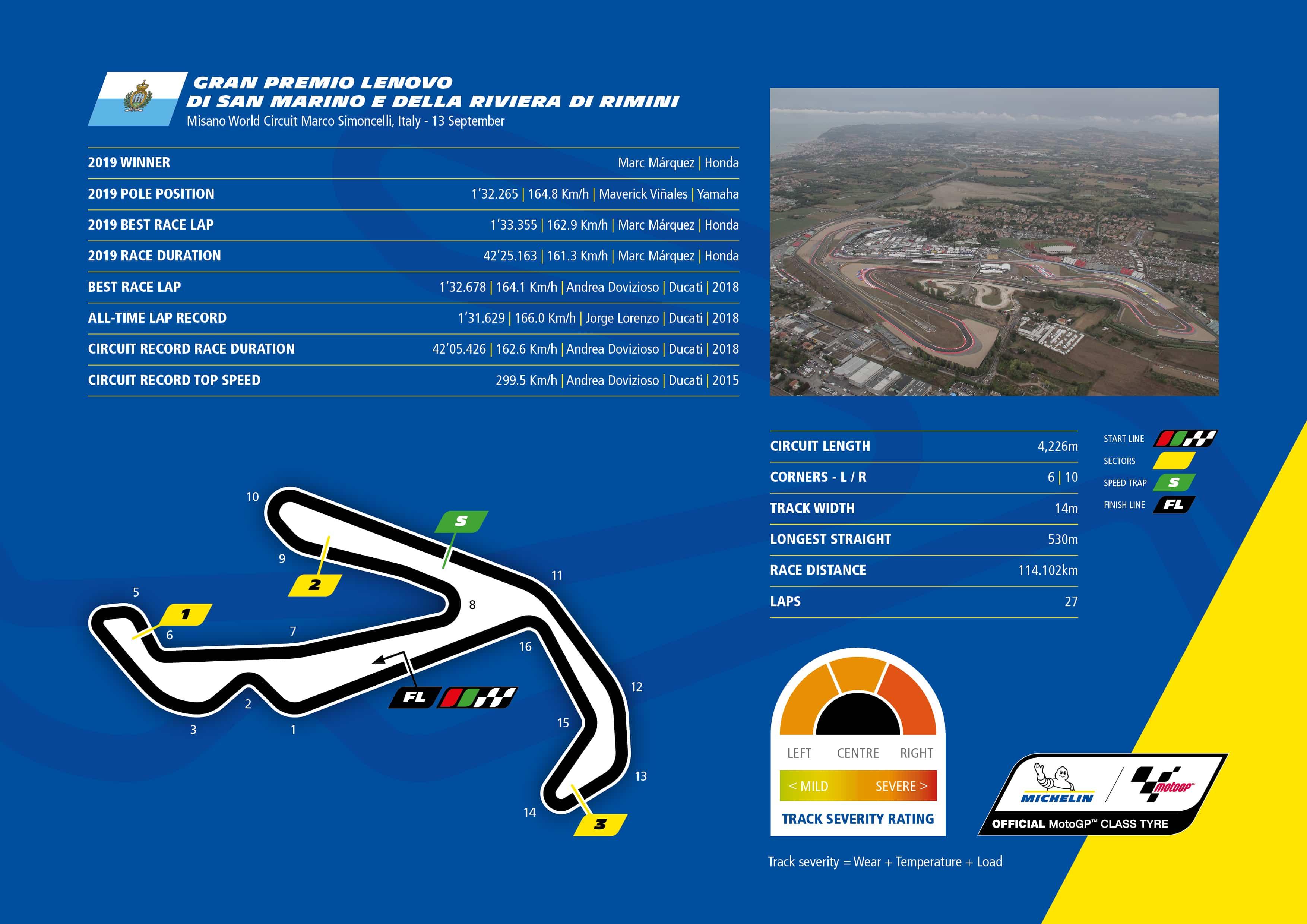 ミシュラン サンマリノプレビュー/ミサノで 2 週連続の 5 レースに挑む