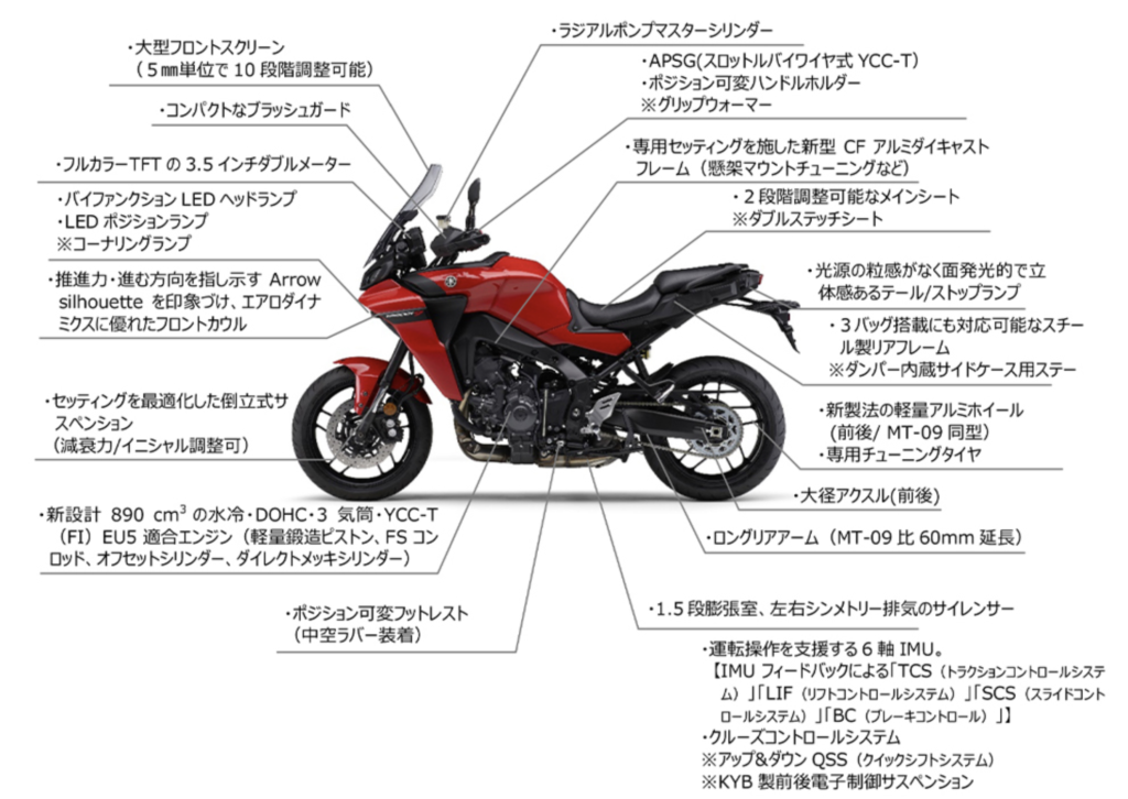 ヤマハ フルモデルチェンジしたTRACER9 ABS/GT ABSを発表