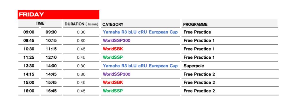 FIM スーパーバイク世界選手権(SBK) 2021年から新しいタイムスケジュールを導入