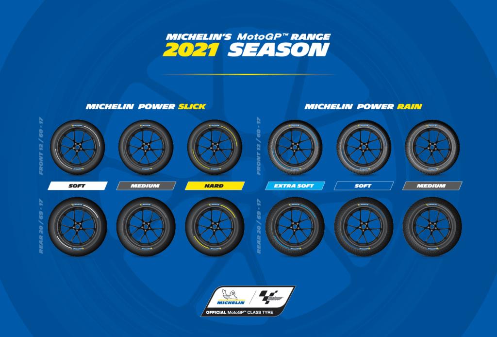 ミシュランタイヤ 2021年シーズンのMotoGPタイヤアロケーション