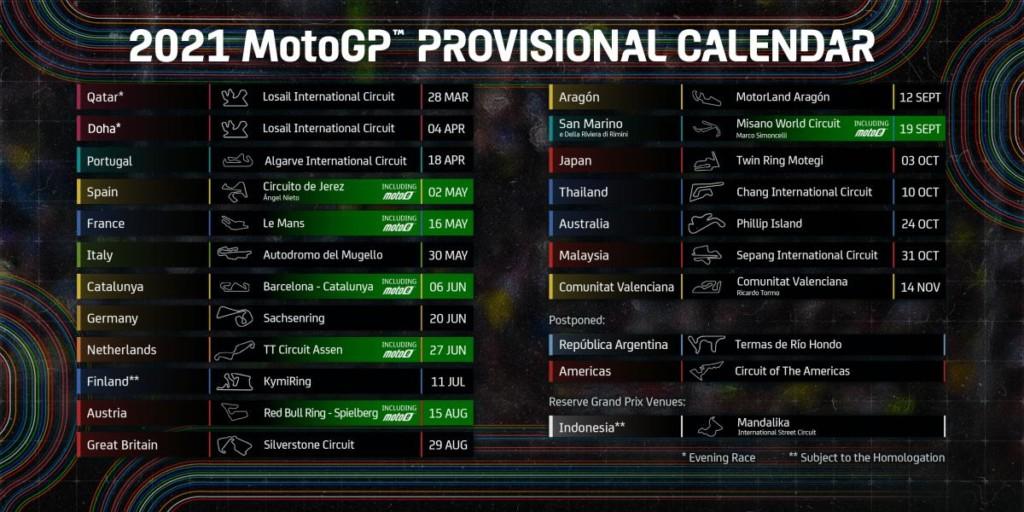 アルゼンチンGP、アメリカGPの延期が決定。第2戦目はロサイルで開催されるドーハGP
