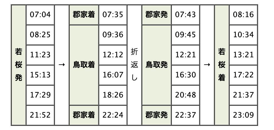 「隼」ラッピング列車 新型「隼」登場を受けてデザインを一新 4月29日にお披露目予定