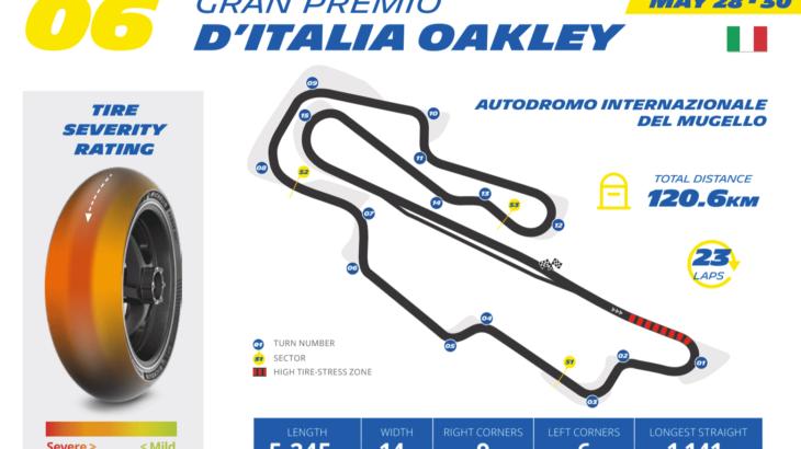 ミシュラン MotoGP2021 イタリアGPプレビュー