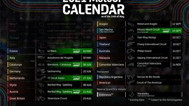 MotoGP2021 7月に予定されていたフィンランドGPが中止