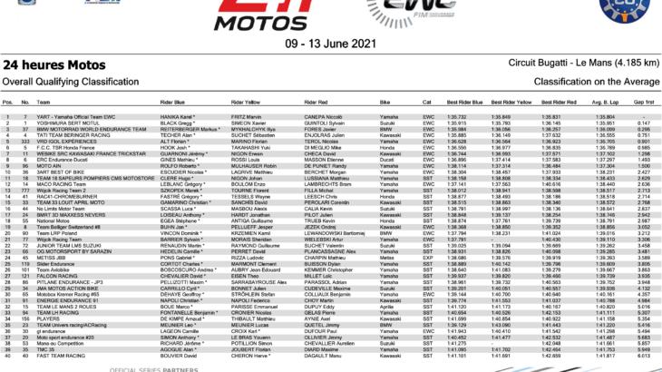 世界耐久選手権(EWC) ル・マン24時間耐久ロードレース 予選ポールポジションはYART