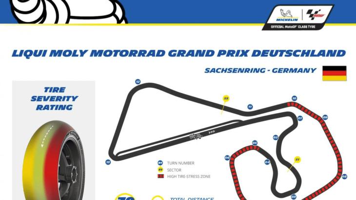 ミシュラン MotoGP2021 ドイツGPプレビュー