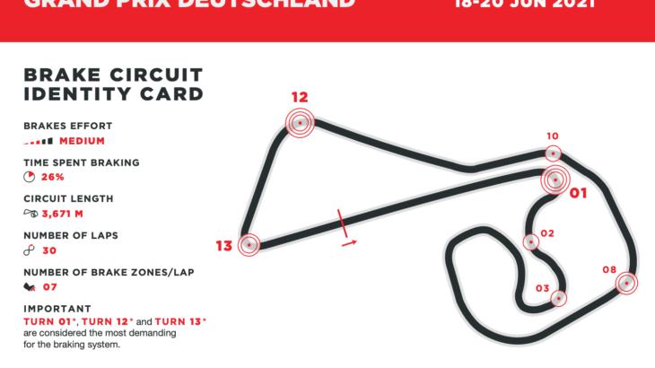 ブレンボが分析する 2021年MotoGP ドイツグランプリ