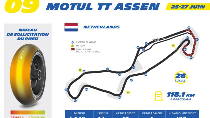 ミシュラン MotoGP2021 オランダGPプレビュー