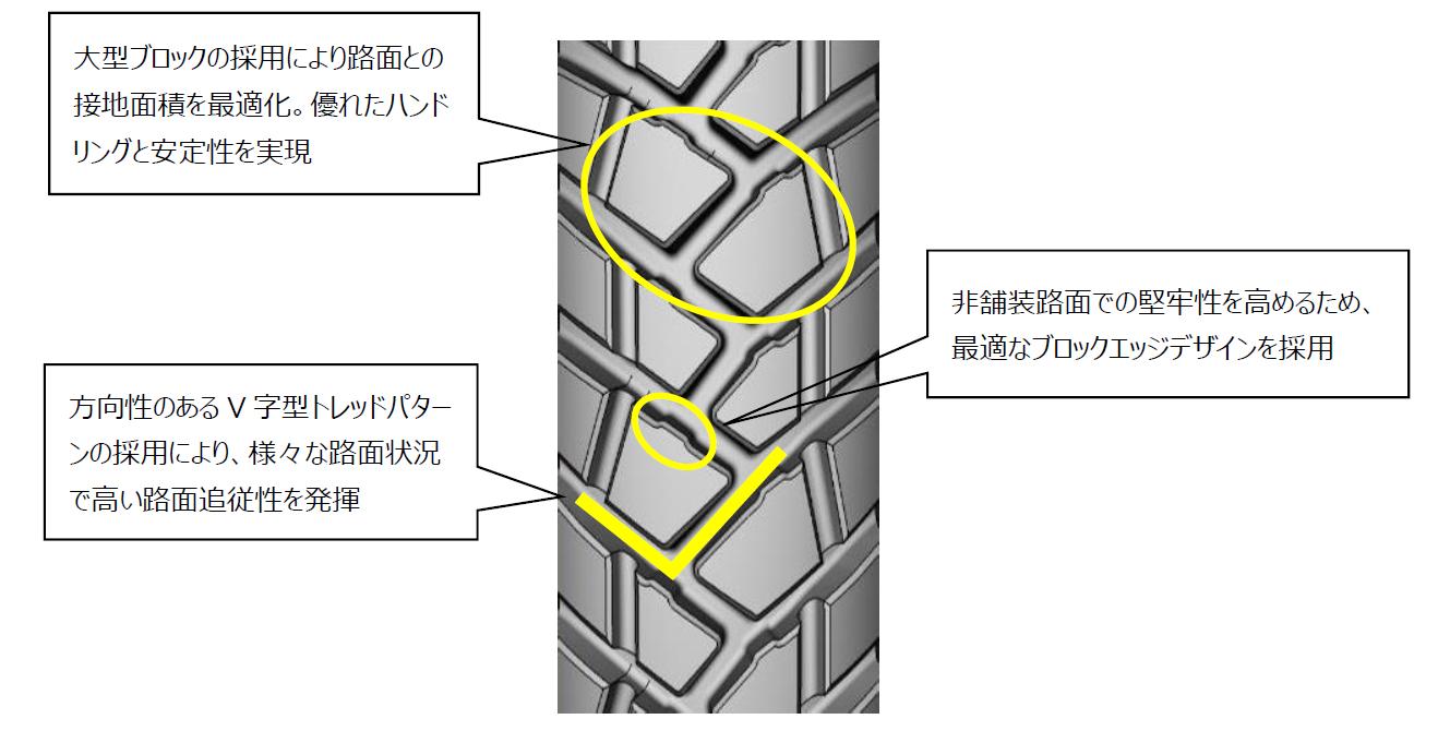 日本ミシュランタイヤ株式会社 MICHELIN ANAKEE STREET(ミシュラン アナキー ストリート)を発売