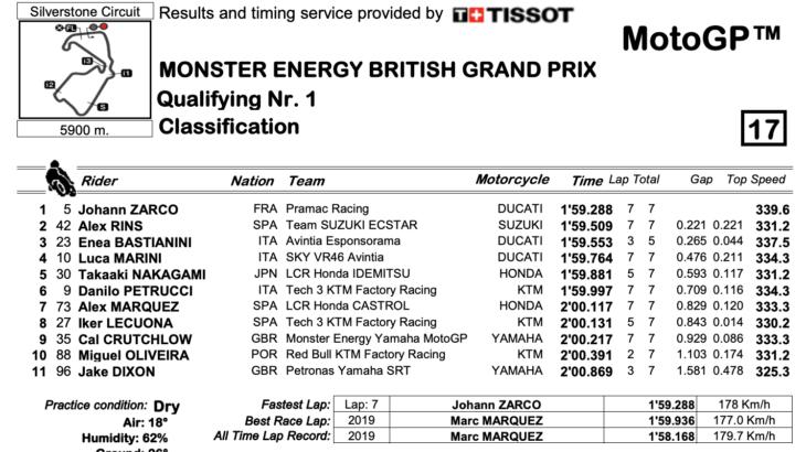 MotoGP2021イギリスGP Q1トップタイムはヨハン・ザルコ