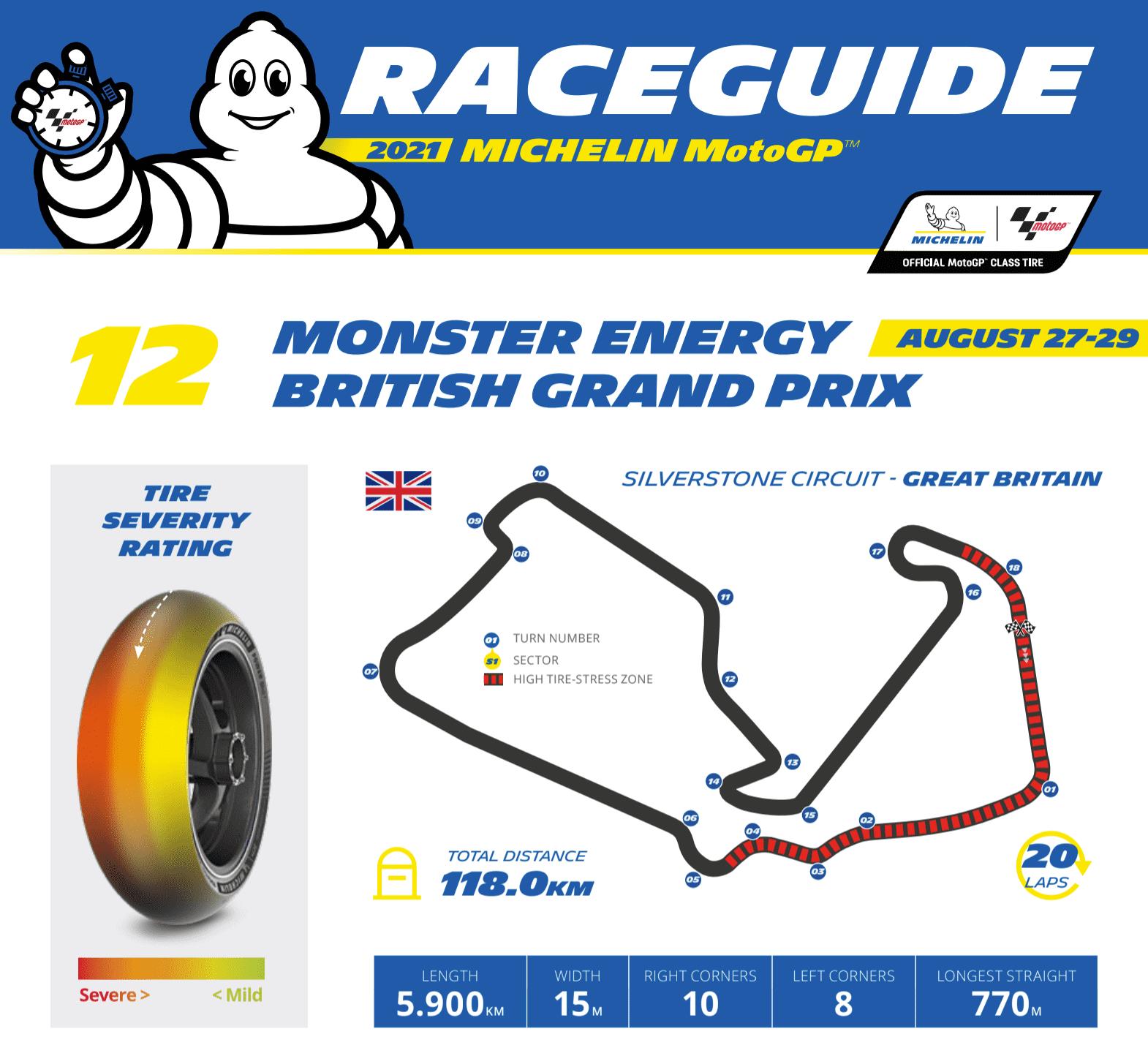 ミシュラン MotoGP2021 イギリスGPプレビュー