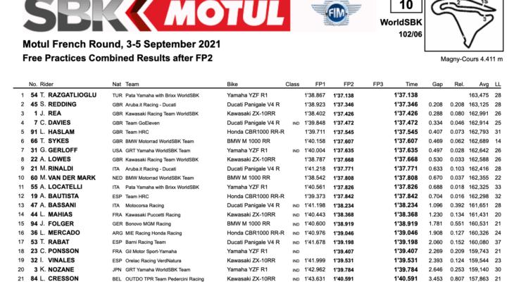 FIM スーパーバイク世界選手権(SBK)マニクール戦 初日総合トップはトプラック・ラズガトリオグル
