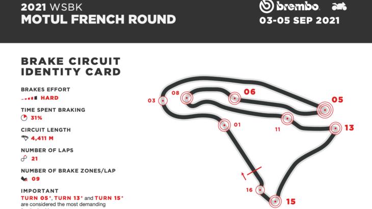 ブレンボが分析するFIM スーパーバイク世界選手権(SBK)マニクール戦