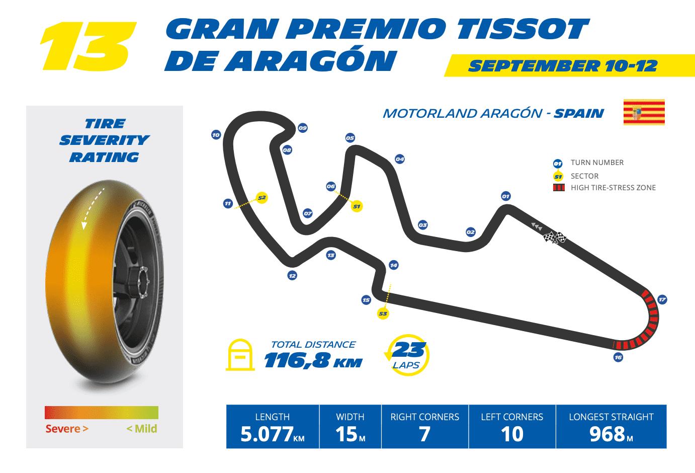 ミシュラン MotoGP2021 アラゴンGPプレビュー
