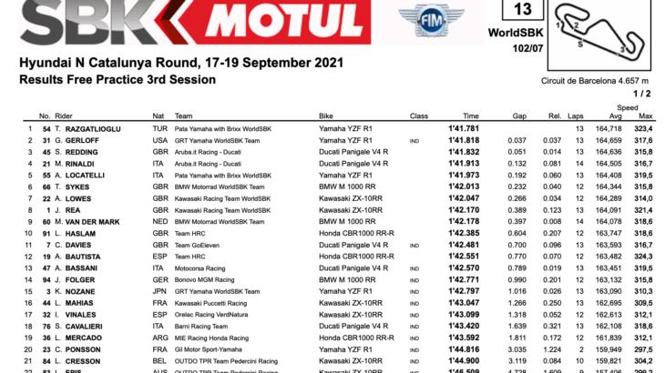 FIM スーパーバイク世界選手権(SBK)カタルーニャ戦 FP3結果