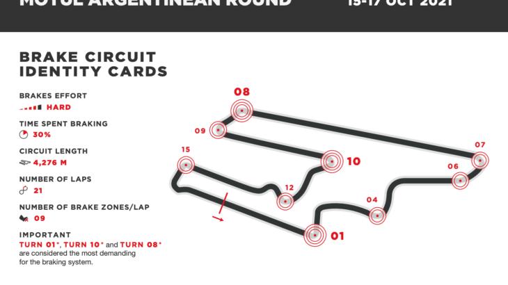 ブレンボが分析する2021FIM スーパーバイク世界選手権(SBK)サン・フアン・ビリカム戦