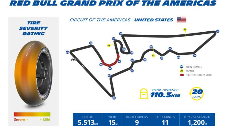 ミシュラン MotoGP2021 アメリカズGPプレビュー